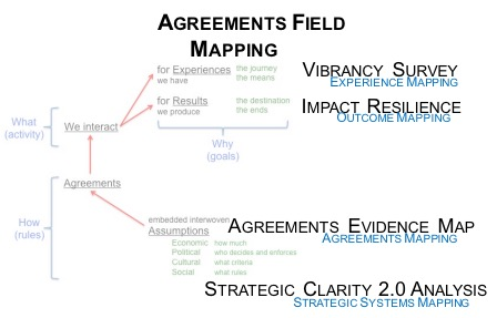 Agreements Field Mapping 071916a